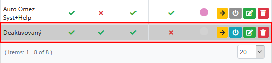 Marking a deactivated label in the label list