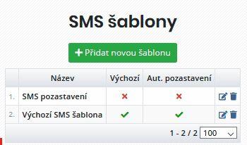 Nastavení SMS šablony pro automatické pozastavení