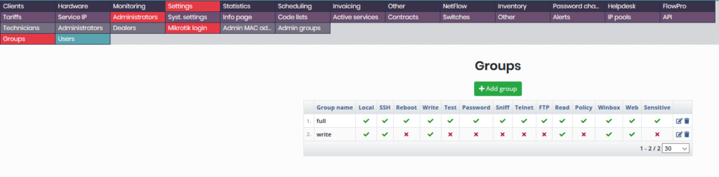 Permission settings for individual groups of users